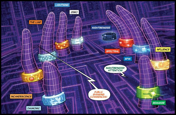 Кольца Мандарина